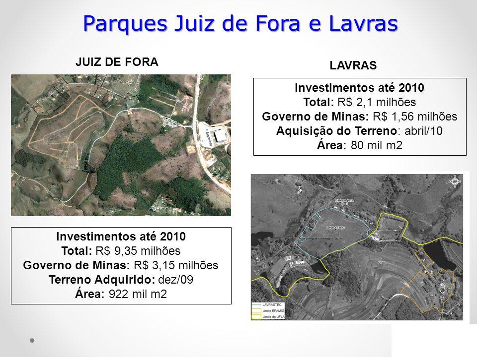 Parques Juiz de Fora e Lavras Investimentos até 2010 Total: R$ 9,35 milhões Governo de Minas: R$ 3,15 milhões Terreno Adquirido: dez/09 Área: 922 mil