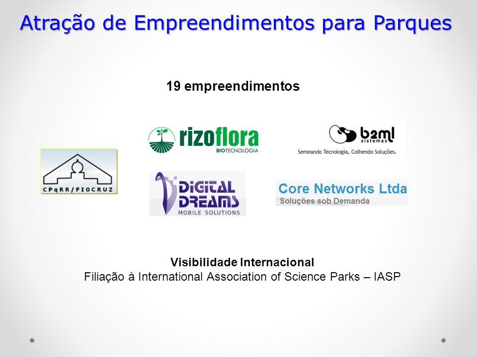 Atração de Empreendimentos para Parques 19 empreendimentos Visibilidade Internacional Filiação à International Association of Science Parks – IASP