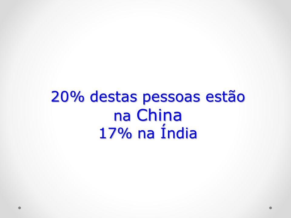 20% destas pessoas estão na China 17% na Índia