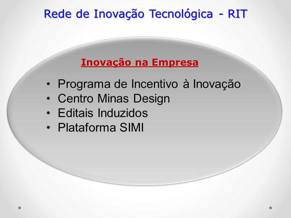 Programa de Incentivo à InovaçãoPrograma de Incentivo à Inovação Centro Minas DesignCentro Minas Design Editais InduzidosEditais Induzidos Plataforma