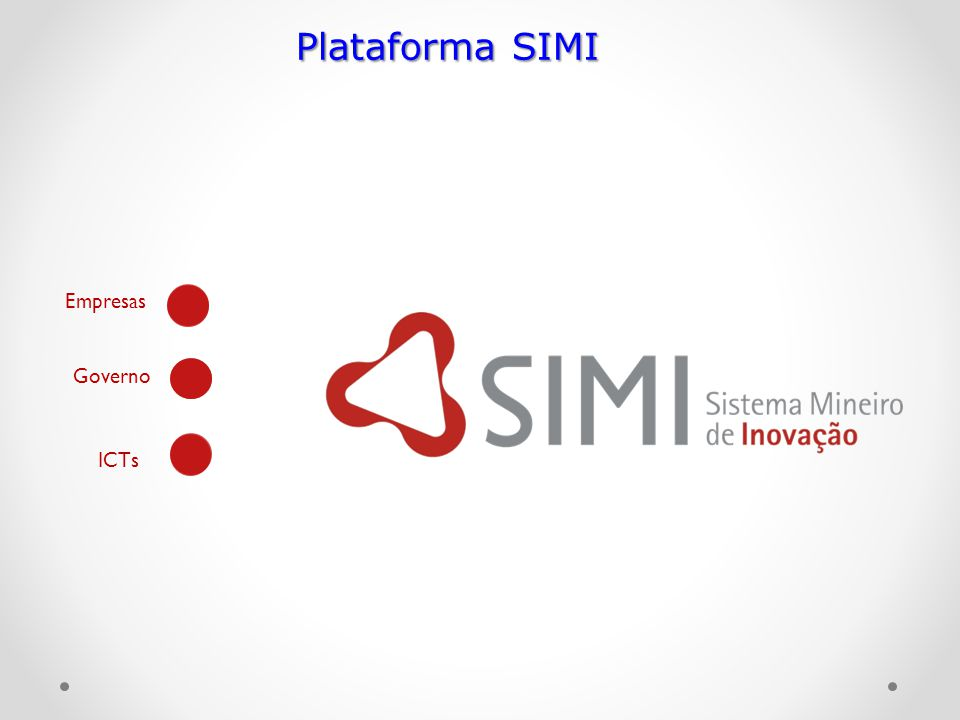 Empresas Governo ICTs Plataforma SIMI Plataforma SIMI