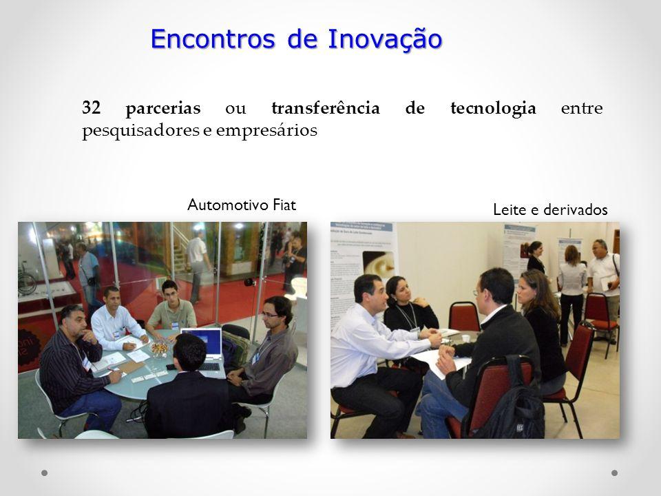 Encontros de Inovação 32 parcerias ou transferência de tecnologia entre pesquisadores e empresários Automotivo Fiat Leite e derivados