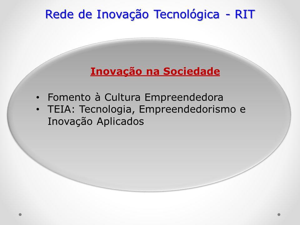 Inovação na Sociedade Fomento à Cultura Empreendedora Fomento à Cultura Empreendedora TEIA: TEIA: Tecnologia, Empreendedorismo e Inovação Aplicados Re