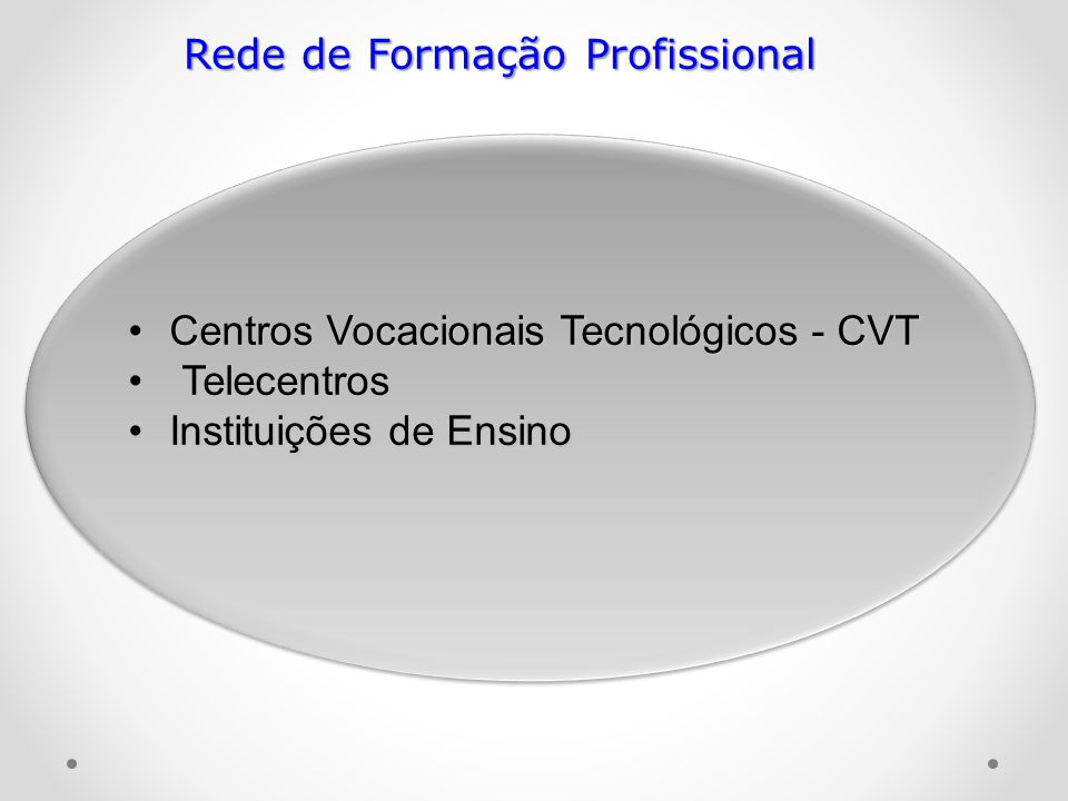 Centros Vocacionais Tecnológicos - CVTCentros Vocacionais Tecnológicos - CVT TelecentrosTelecentros Instituições de EnsinoInstituições de Ensino Rede