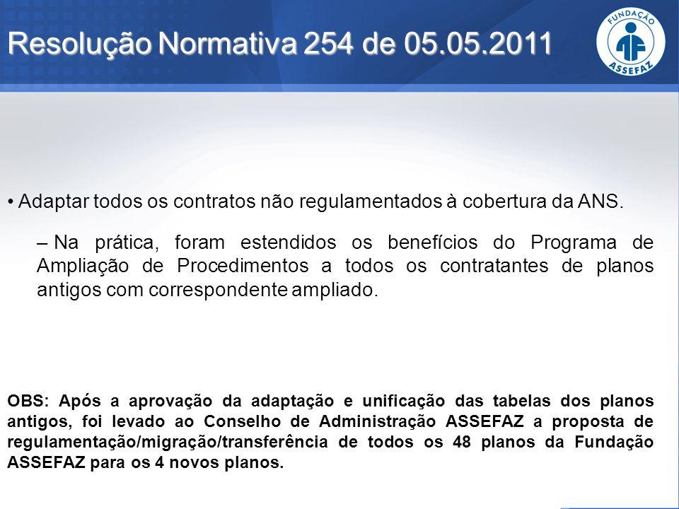 Resolução Normativa 254 de 05.05.2011 Adaptar todos os contratos não regulamentados à cobertura da ANS. – Na prática, foram estendidos os benefícios d