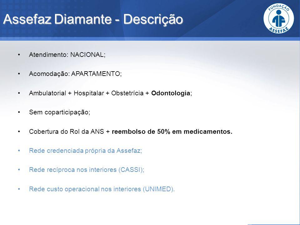 Assefaz Diamante - Descrição Atendimento: NACIONAL; Acomodação: APARTAMENTO; Ambulatorial + Hospitalar + Obstetrícia + Odontologia; Sem coparticipação
