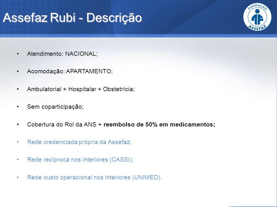 Assefaz Rubi - Descrição Atendimento: NACIONAL; Acomodação: APARTAMENTO; Ambulatorial + Hospitalar + Obstetrícia; Sem coparticipação; Cobertura do Rol