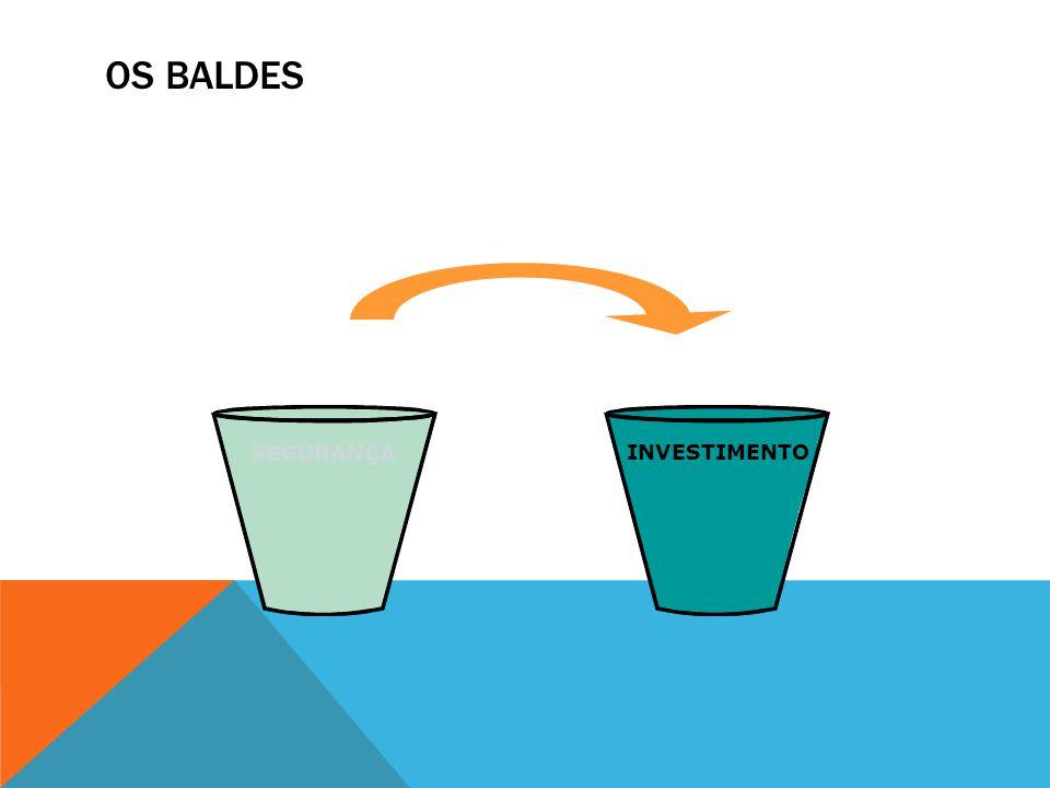 OS BALDES SEGURANÇA INVESTIMENTO