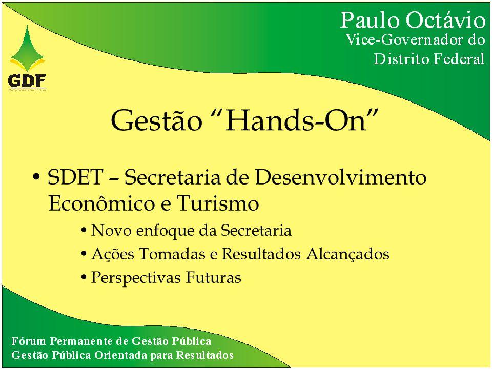 Gestão Hands-On SDET – Secretaria de Desenvolvimento Econômico e Turismo Novo enfoque da Secretaria Ações Tomadas e Resultados Alcançados Perspectivas