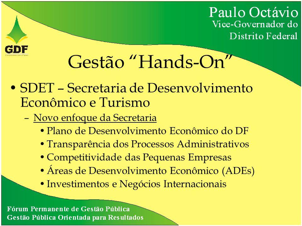 Gestão Hands-On SDET – Secretaria de Desenvolvimento Econômico e Turismo –Novo enfoque da Secretaria Plano de Desenvolvimento Econômico do DF Transparência dos Processos Administrativos Competitividade das Pequenas Empresas Áreas de Desenvolvimento Econômico (ADEs) Investimentos e Negócios Internacionais