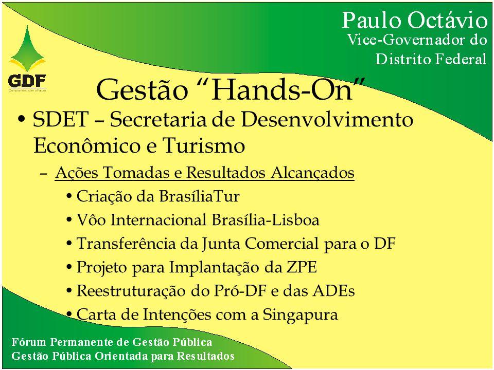 Gestão Hands-On SDET – Secretaria de Desenvolvimento Econômico e Turismo –Ações Tomadas e Resultados Alcançados Criação da BrasíliaTur Vôo Internacion