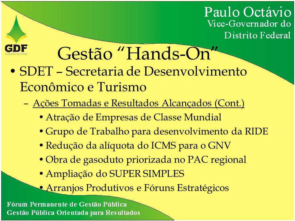 Gestão Hands-On SDET – Secretaria de Desenvolvimento Econômico e Turismo –Ações Tomadas e Resultados Alcançados (Cont.) Atração de Empresas de Classe