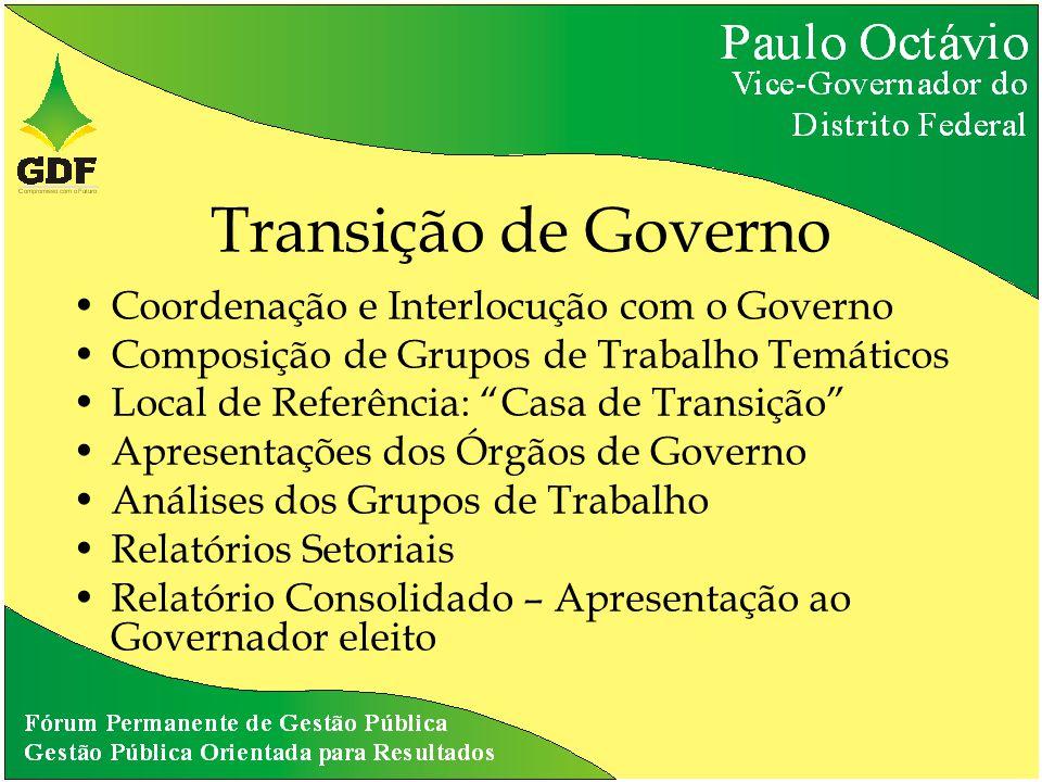 Transição de Governo Coordenação e Interlocução com o Governo Composição de Grupos de Trabalho Temáticos Local de Referência: Casa de Transição Aprese