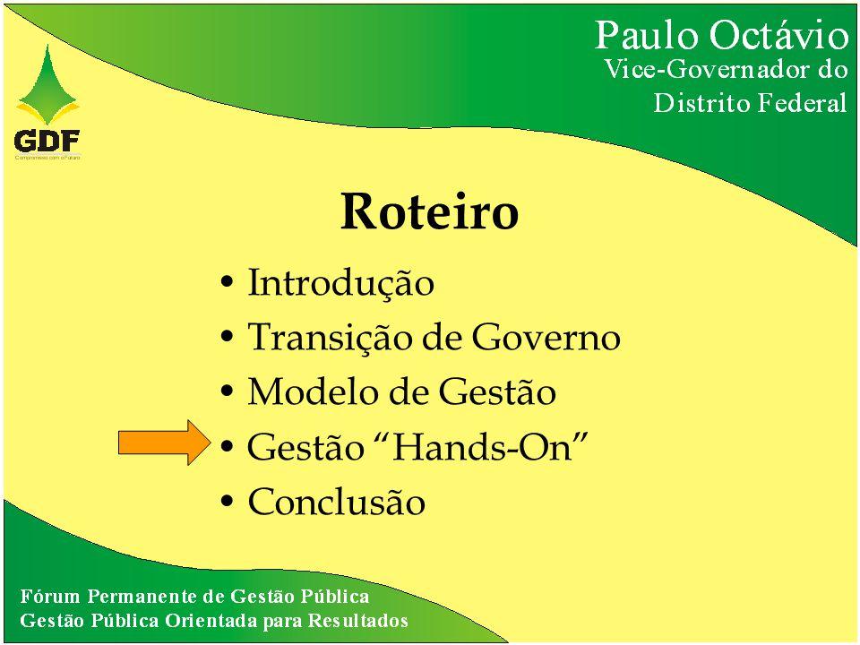 Roteiro Introdução Transição de Governo Modelo de Gestão Gestão Hands-On Conclusão