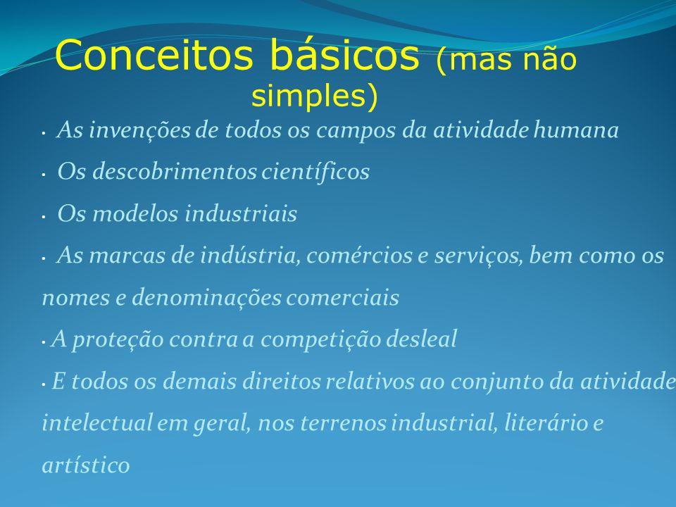 Conceitos básicos (mas não simples) As invenções de todos os campos da atividade humana Os descobrimentos científicos Os modelos industriais As marcas