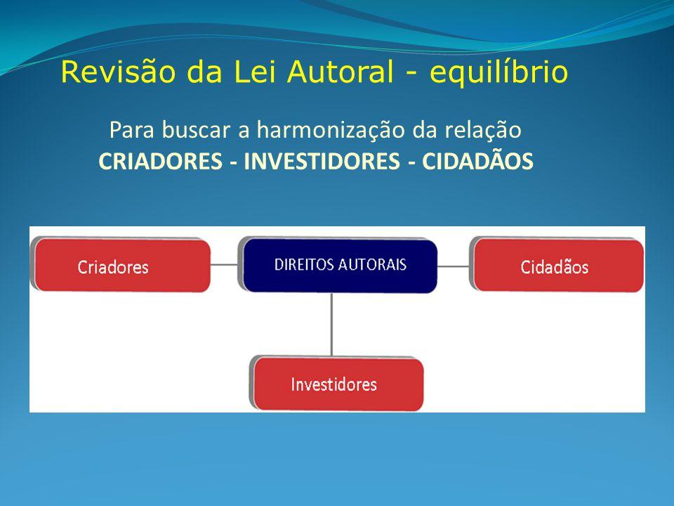 Revisão da Lei Autoral - equilíbrio Para buscar a harmonização da relação CRIADORES - INVESTIDORES - CIDADÃOS