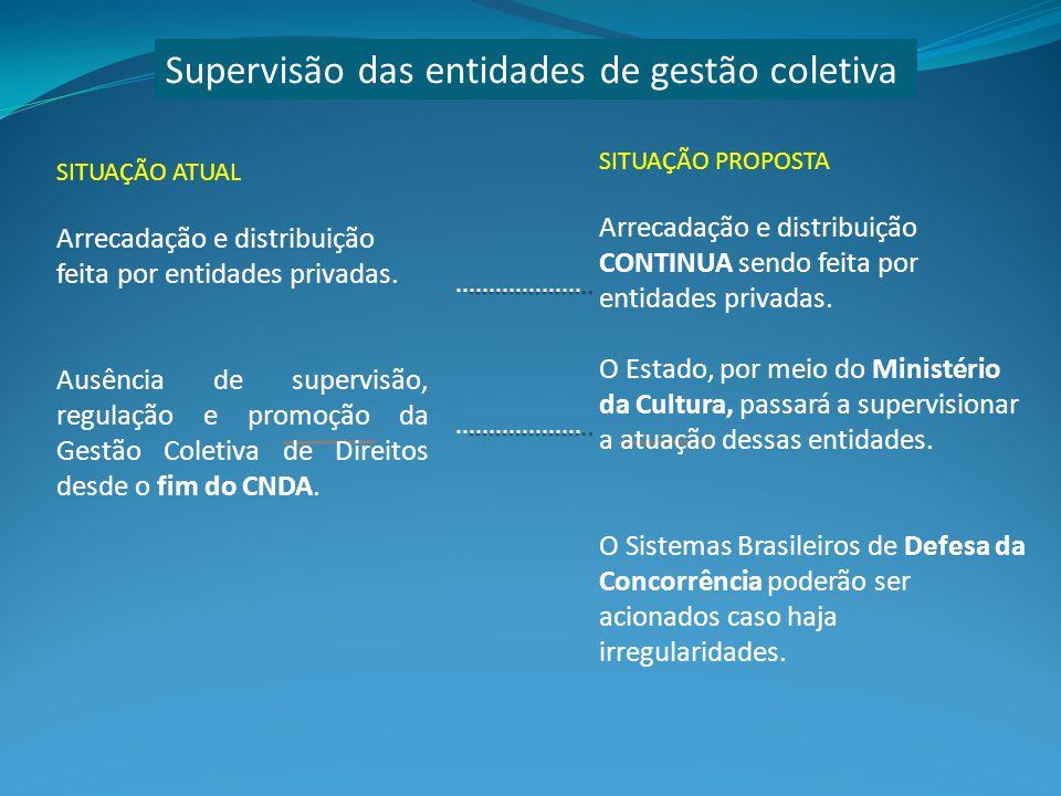 Supervisão das entidades de gestão coletiva SITUAÇÃO PROPOSTA Arrecadação e distribuição CONTINUA sendo feita por entidades privadas.