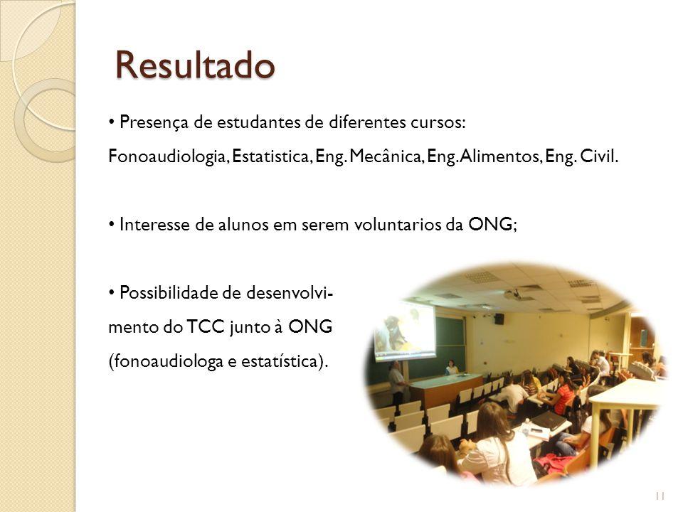 Resultado Presença de estudantes de diferentes cursos: Fonoaudiologia, Estatistica, Eng. Mecânica, Eng. Alimentos, Eng. Civil. Interesse de alunos em
