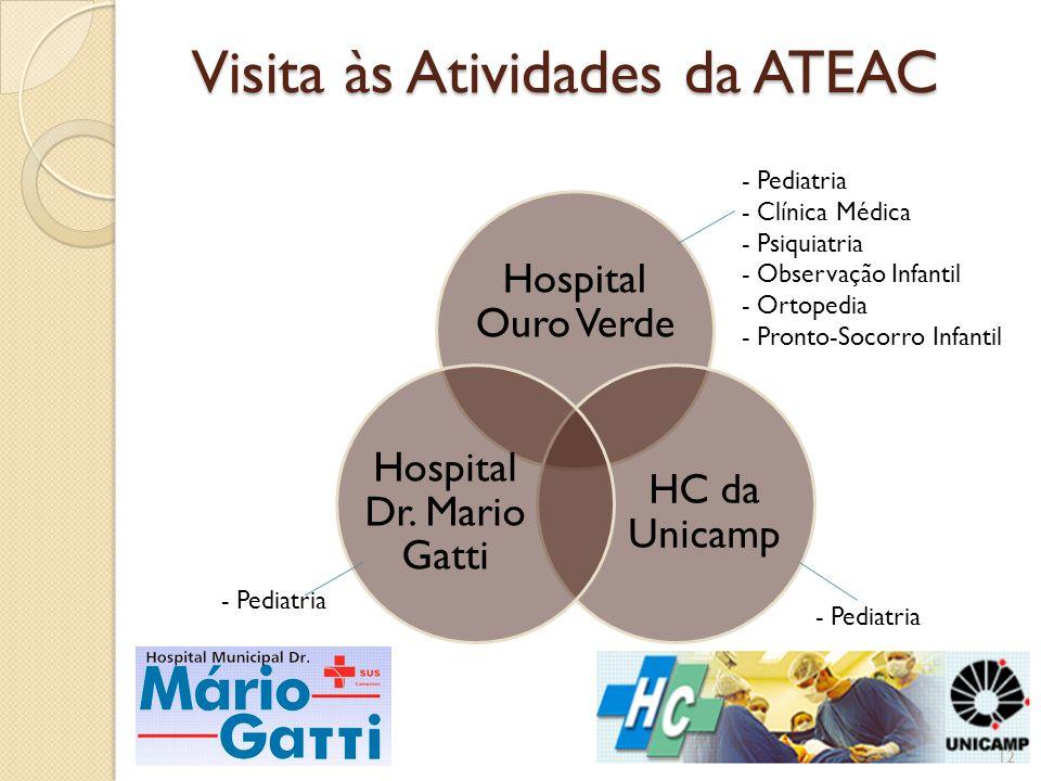 Visita às Atividades da ATEAC Hospital Ouro Verde HC da Unicamp Hospital Dr. Mario Gatti - Pediatria - Clínica Médica - Psiquiatria - Observação Infan