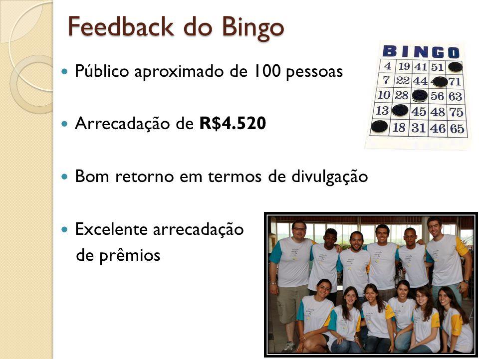 Feedback do Bingo Público aproximado de 100 pessoas Arrecadação de R$4.520 Bom retorno em termos de divulgação Excelente arrecadação de prêmios 20