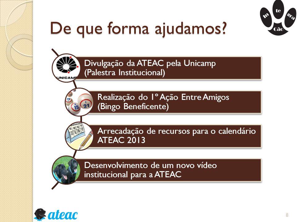 De que forma ajudamos? Divulgação da ATEAC pela Unicamp (Palestra Institucional) Realização do 1º Ação Entre Amigos (Bingo Beneficente) Arrecadação de