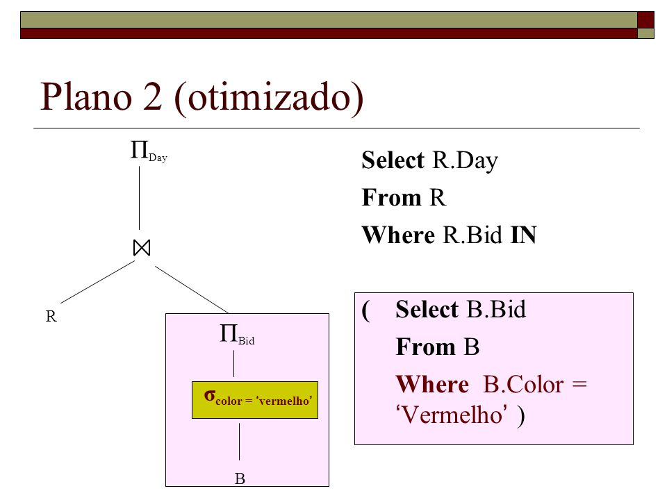 Plano 2 (otimizado) Select R.Day From R Where R.Bid IN ( Select B.Bid From B Where B.Color = Vermelho ) σ color = vermelho R Π Day B Π Bid