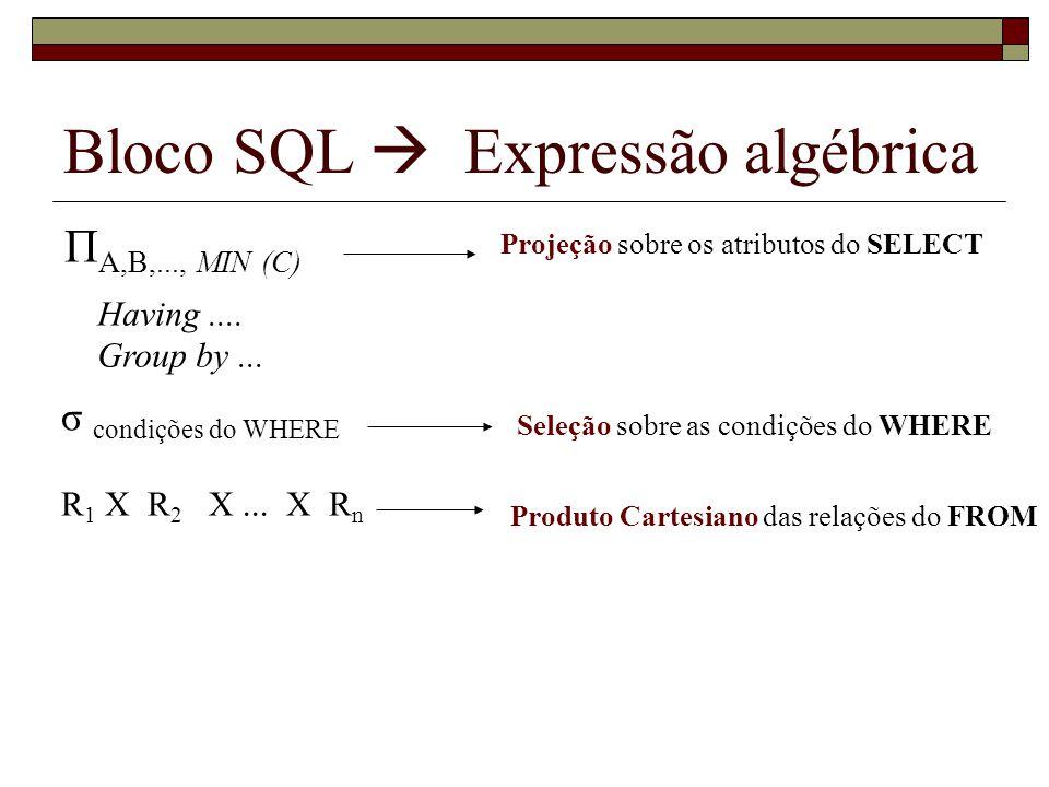 Bloco SQL Expressão algébrica Π A,B,..., MIN (C) Having.... Group by... σ condições do WHERE R 1 X R 2 X... X R n Projeção sobre os atributos do SELEC