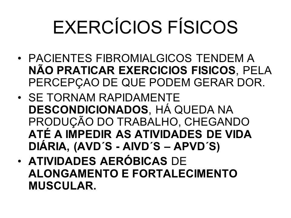 EXERCÍCIOS FÍSICOS PACIENTES FIBROMIALGICOS TENDEM A NÃO PRATICAR EXERCICIOS FISICOS, PELA PERCEPÇAO DE QUE PODEM GERAR DOR. SE TORNAM RAPIDAMENTE DES