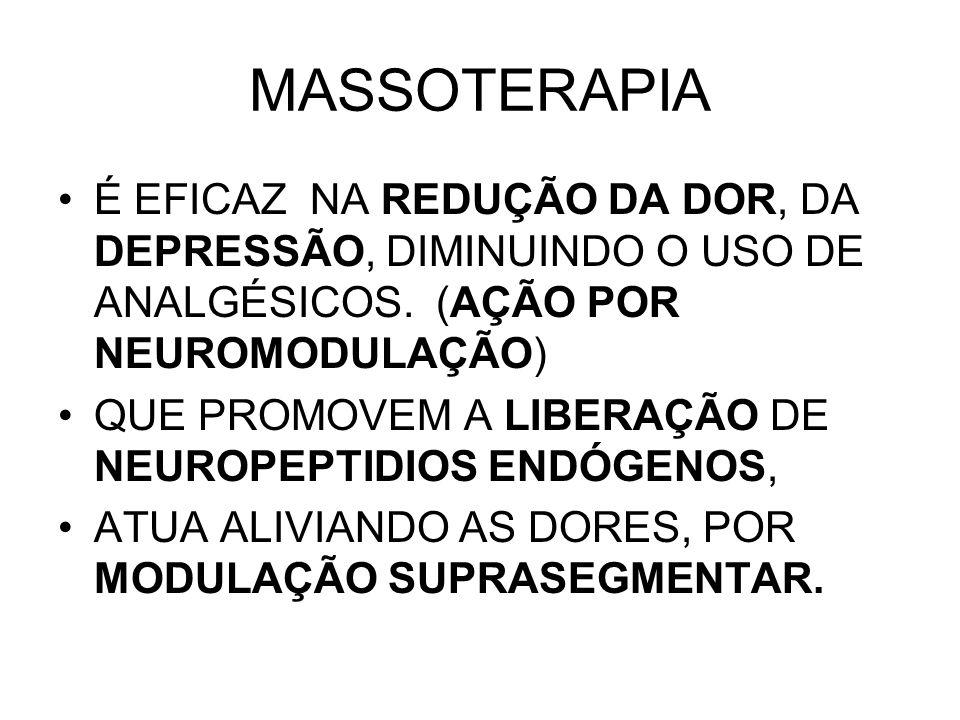 MASSOTERAPIA É EFICAZ NA REDUÇÃO DA DOR, DA DEPRESSÃO, DIMINUINDO O USO DE ANALGÉSICOS. (AÇÃO POR NEUROMODULAÇÃO) QUE PROMOVEM A LIBERAÇÃO DE NEUROPEP