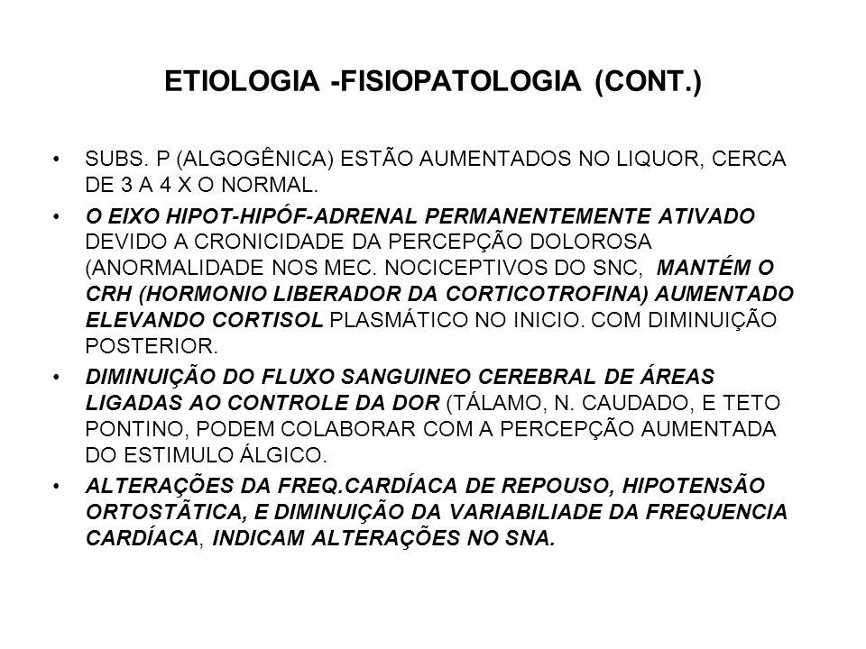 ETIOLOGIA -FISIOPATOLOGIA (CONT.) SUBS. P (ALGOGÊNICA) ESTÃO AUMENTADOS NO LIQUOR, CERCA DE 3 A 4 X O NORMAL. O EIXO HIPOT-HIPÓF-ADRENAL PERMANENTEMEN