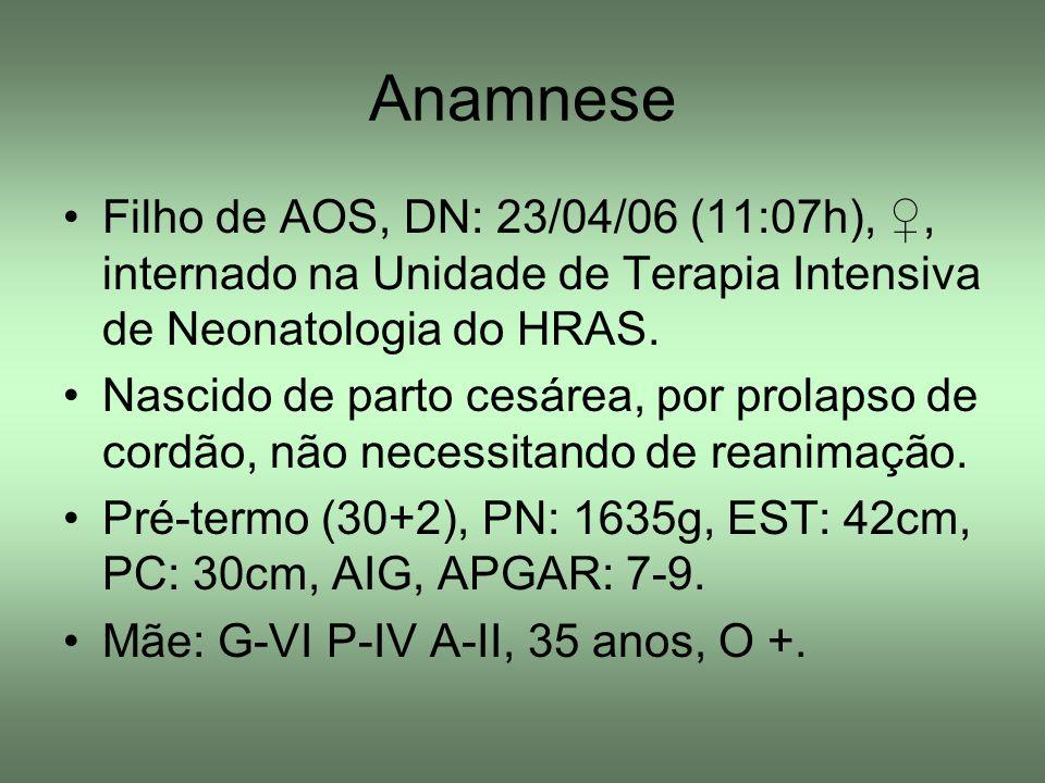 Anamnese Filho de AOS, DN: 23/04/06 (11:07h),, internado na Unidade de Terapia Intensiva de Neonatologia do HRAS. Nascido de parto cesárea, por prolap