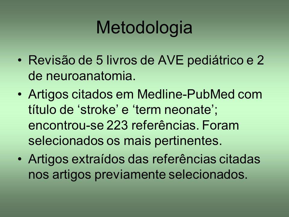 Metodologia Revisão de 5 livros de AVE pediátrico e 2 de neuroanatomia. Artigos citados em Medline-PubMed com título de stroke e term neonate; encontr