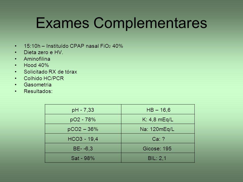 Exames Complementares 15:10h – Instituído CPAP nasal FiO 2 40% Dieta zero e HV. Aminofilina Hood 40% Solicitado RX de tórax Colhido HC/PCR Gasometria
