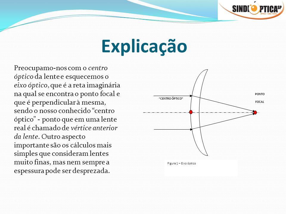 Explicação Preocupamo-nos com o centro óptico da lente e esquecemos o eixo óptico, que é a reta imaginária na qual se encontra o ponto focal e que é p