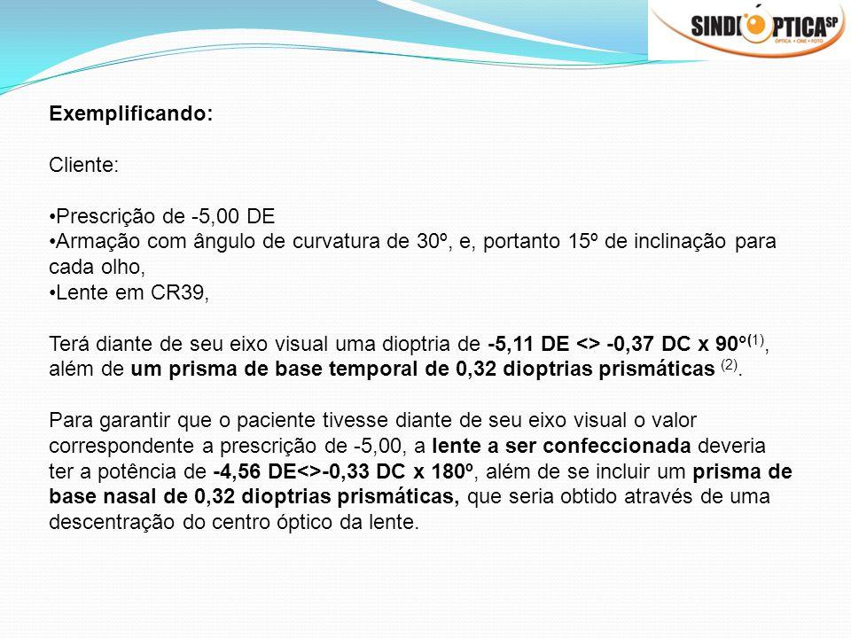 Exemplificando: Cliente: Prescrição de -5,00 DE Armação com ângulo de curvatura de 30º, e, portanto 15º de inclinação para cada olho, Lente em CR39, T