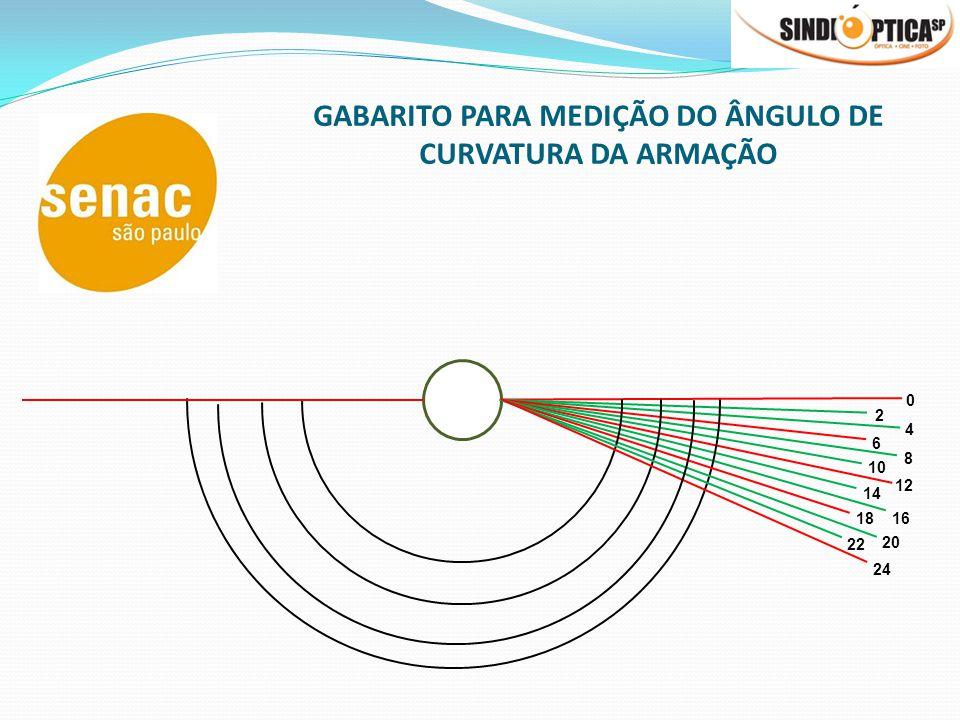 GABARITO PARA MEDIÇÃO DO ÂNGULO DE CURVATURA DA ARMAÇÃO 2 4 6 8 10 12 14 0 16 18 20 22 24