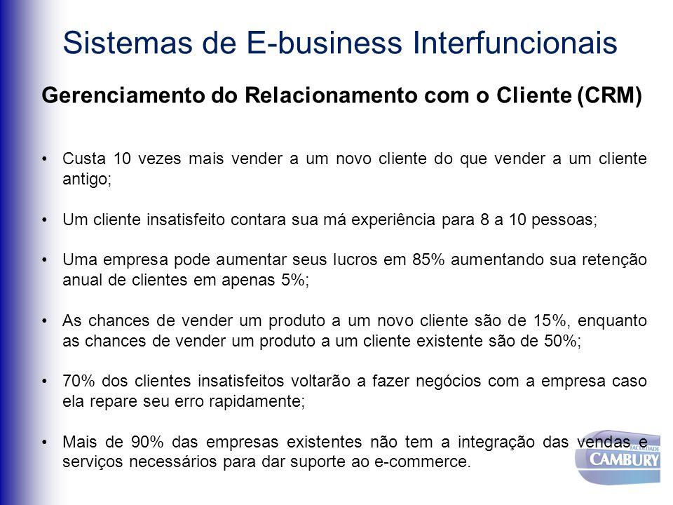 Sistemas de E-business Interfuncionais Gerenciamento do Relacionamento com o Cliente (CRM) Custa 10 vezes mais vender a um novo cliente do que vender a um cliente antigo; Um cliente insatisfeito contara sua má experiência para 8 a 10 pessoas; Uma empresa pode aumentar seus lucros em 85% aumentando sua retenção anual de clientes em apenas 5%; As chances de vender um produto a um novo cliente são de 15%, enquanto as chances de vender um produto a um cliente existente são de 50%; 70% dos clientes insatisfeitos voltarão a fazer negócios com a empresa caso ela repare seu erro rapidamente; Mais de 90% das empresas existentes não tem a integração das vendas e serviços necessários para dar suporte ao e-commerce.