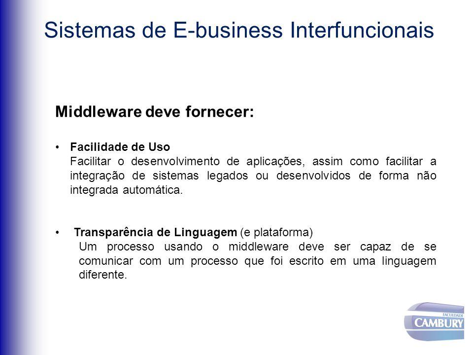 Middleware deve fornecer: Facilidade de Uso Facilitar o desenvolvimento de aplicações, assim como facilitar a integração de sistemas legados ou desenvolvidos de forma não integrada automática.
