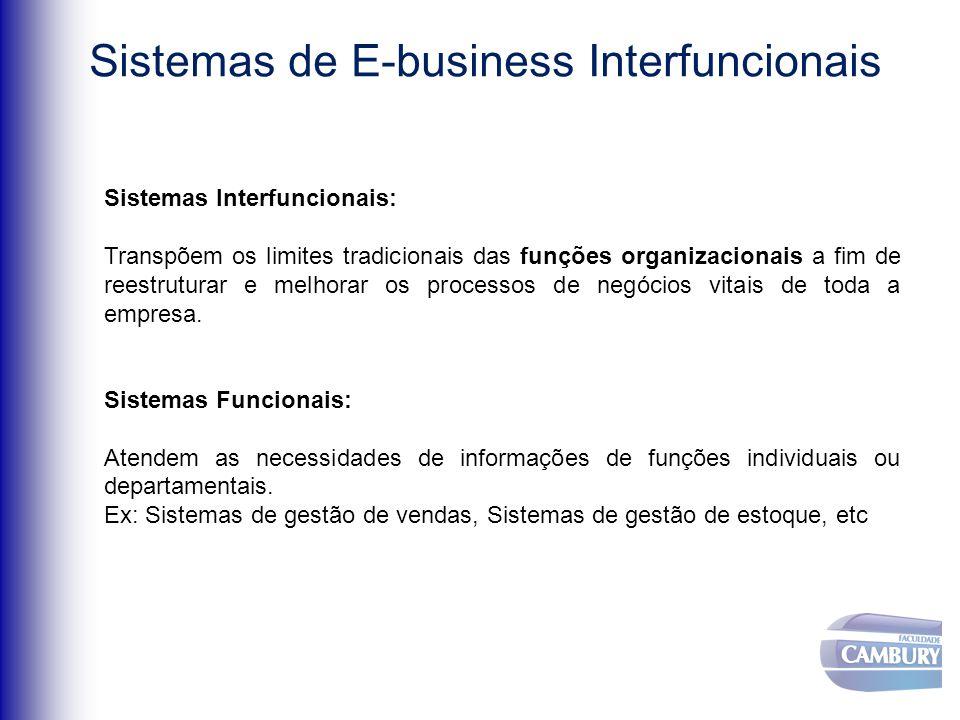 Sistemas de E-business Interfuncionais Sistemas Interfuncionais: Transpõem os limites tradicionais das funções organizacionais a fim de reestruturar e melhorar os processos de negócios vitais de toda a empresa.