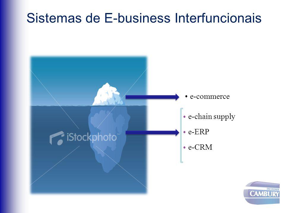 e-commerce e-chain supply e-ERP e-CRM Sistemas de E-business Interfuncionais