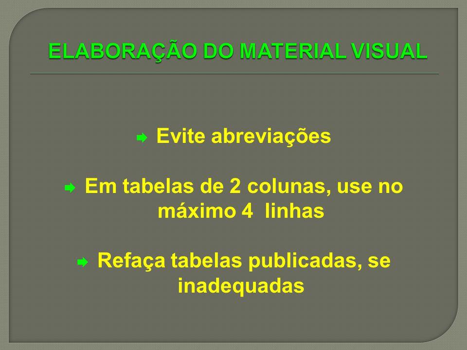 Evite abreviações Em tabelas de 2 colunas, use no máximo 4 linhas Refaça tabelas publicadas, se inadequadas