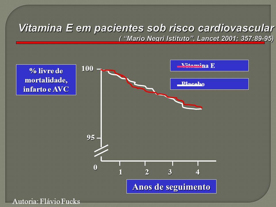 12 0 95 100 Anos de seguimento % livre de mortalidade, infarto e AVC Vitamina E 34 Placebo Autoria: Flávio Fucks