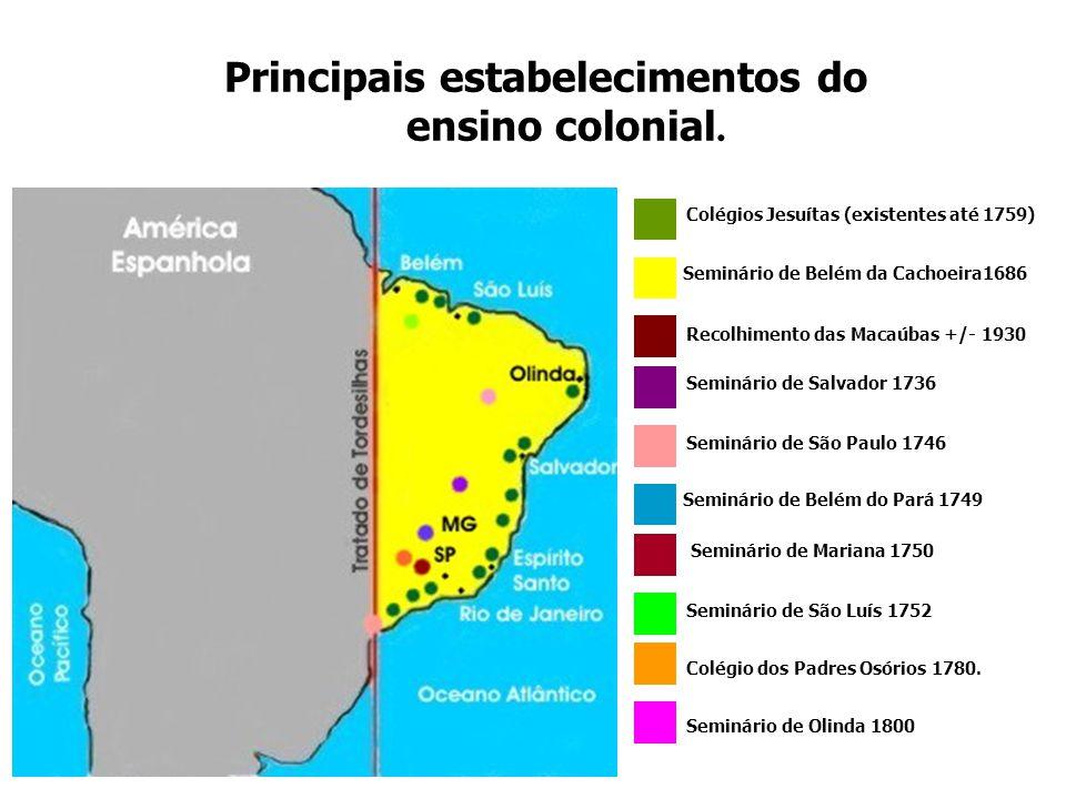 Colégios Jesuítas (existentes até 1759) Principais estabelecimentos do ensino colonial. Seminário de Mariana 1750 Recolhimento das Macaúbas +/- 1930 S