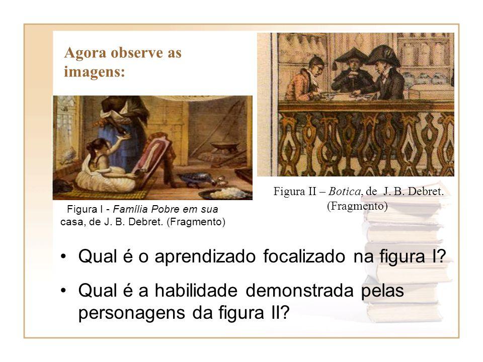 Qual é o aprendizado focalizado na figura I? Qual é a habilidade demonstrada pelas personagens da figura II? Agora observe as imagens: Figura I - Famí