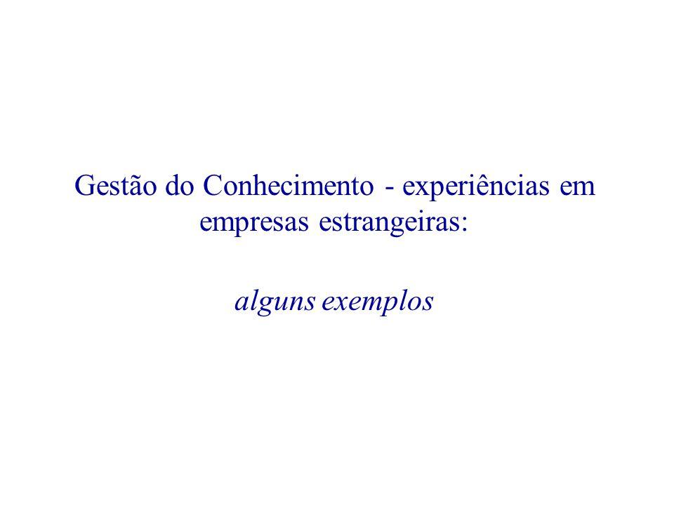 Gestão do Conhecimento - experiências em empresas estrangeiras: alguns exemplos