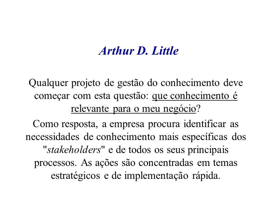 Arthur D. Little Qualquer projeto de gestão do conhecimento deve começar com esta questão: que conhecimento é relevante para o meu negócio? Como respo