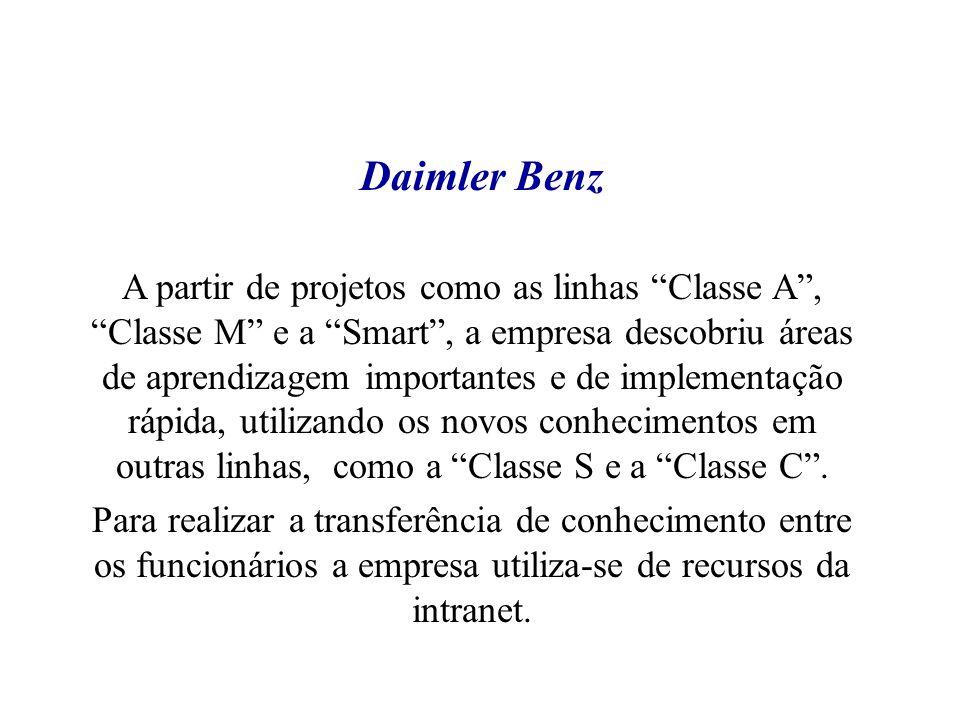 Daimler Benz A partir de projetos como as linhas Classe A, Classe M e a Smart, a empresa descobriu áreas de aprendizagem importantes e de implementaçã