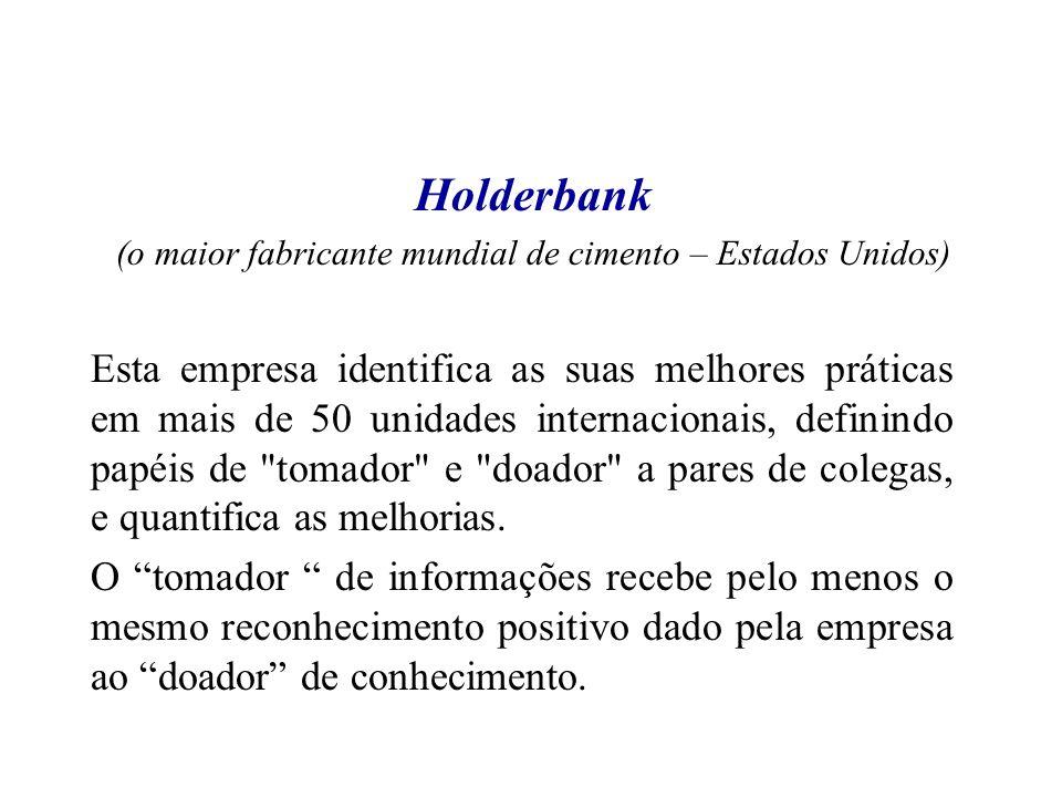Holderbank (o maior fabricante mundial de cimento – Estados Unidos) Esta empresa identifica as suas melhores práticas em mais de 50 unidades internaci