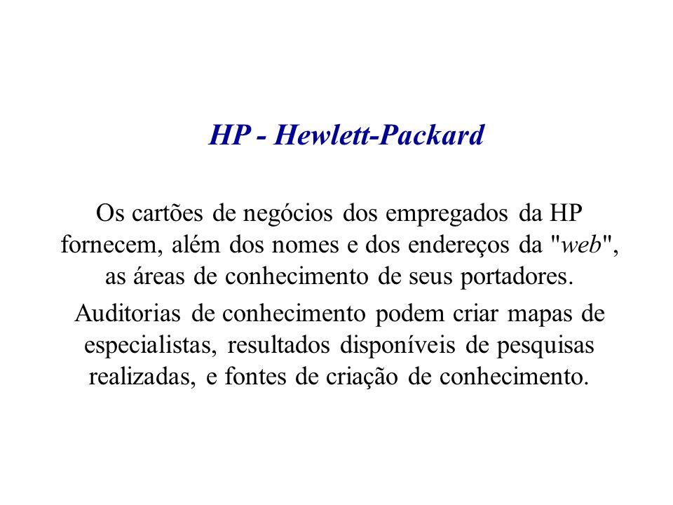 HP - Hewlett-Packard Os cartões de negócios dos empregados da HP fornecem, além dos nomes e dos endereços da