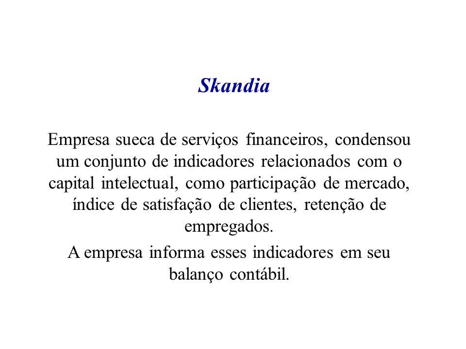 Skandia Empresa sueca de serviços financeiros, condensou um conjunto de indicadores relacionados com o capital intelectual, como participação de merca